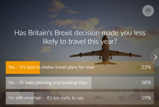 hotel-travel-blogs-brexit-survey