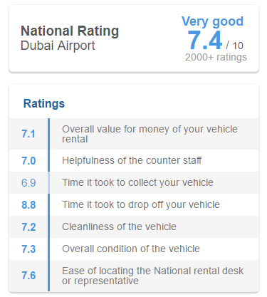 national car rental review dubai